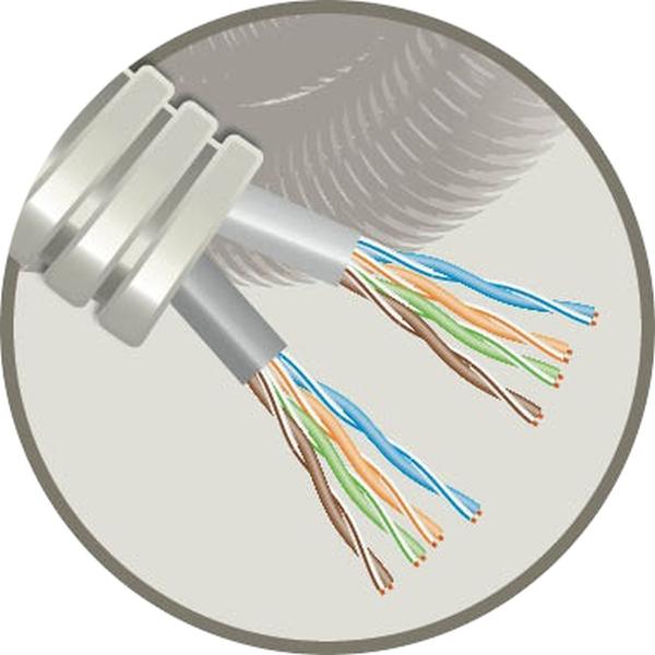 CABLEBEL - Elflex voorbedrade buis 20mm + data 2x U/UTP CAT6 PVC