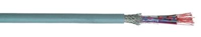SPECIALE KABEL - LIYCY4X 0,75 mm² IEC 60332-3 HAR afgeschermd